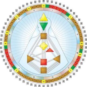 Mandala-Color-Logo